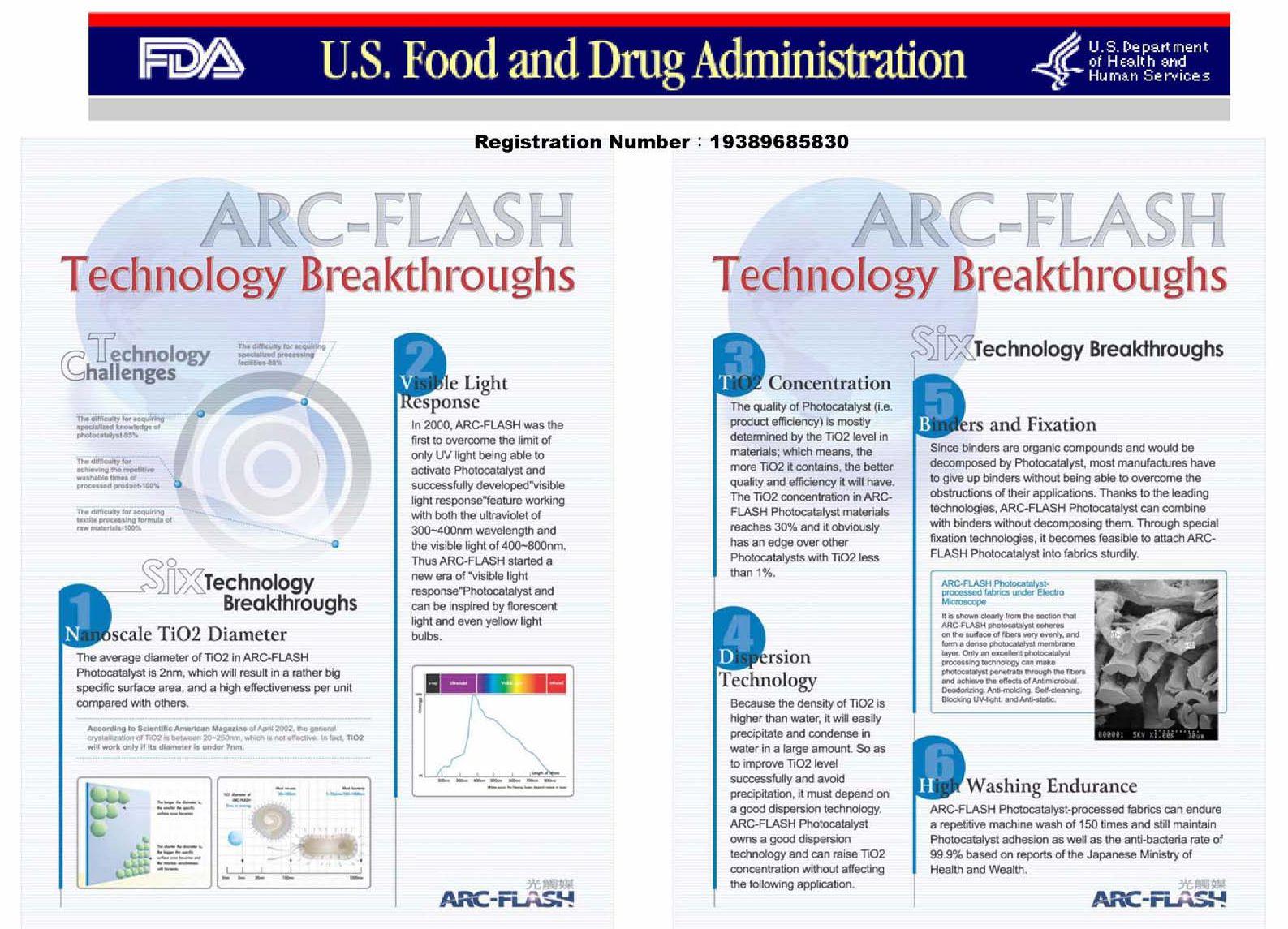美國FDA食品及藥物管理局註冊