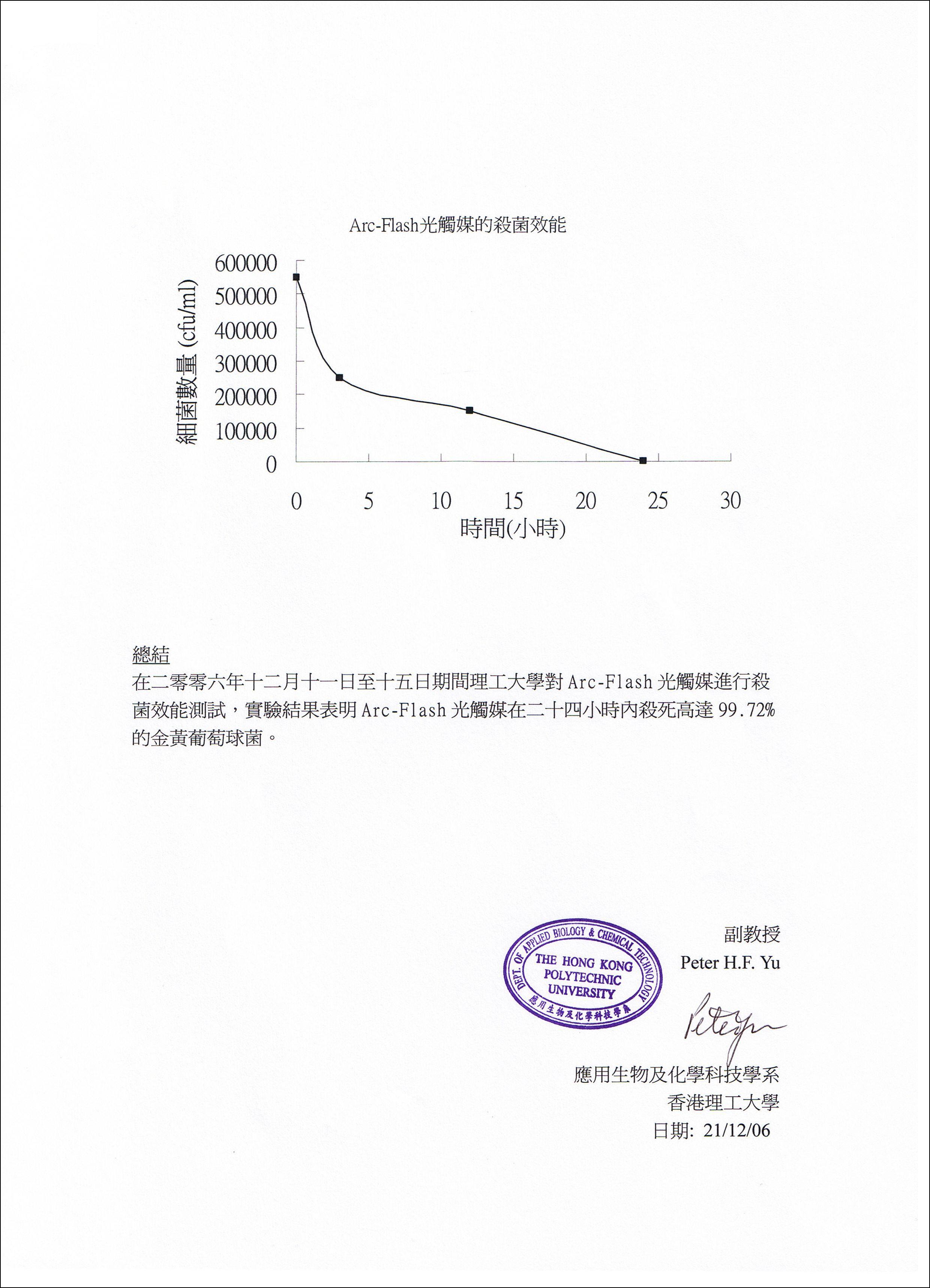 殺菌報告中文2