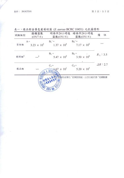 CNS15380-ARC-FLASH 光觸媒加工試片抗菌試驗3