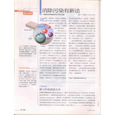 消除污染有新法 ‧科學人雜誌