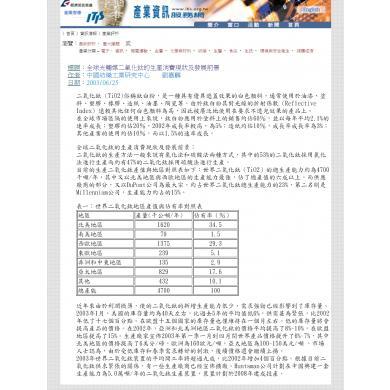 全球光觸媒二氧化鈦的生產消費現狀及發展前景 ‧經濟部技術處ITIS產業評析