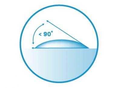 親水性與疏水性/產品效能