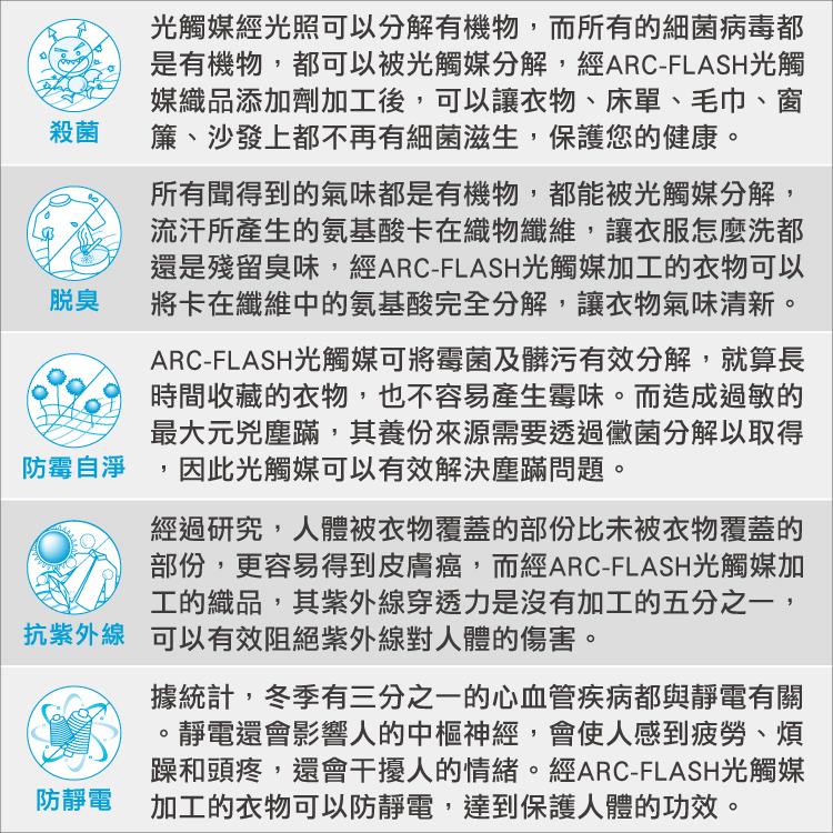 光觸媒洗衣添加劑的5大功效