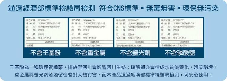 CNS合格檢驗報告