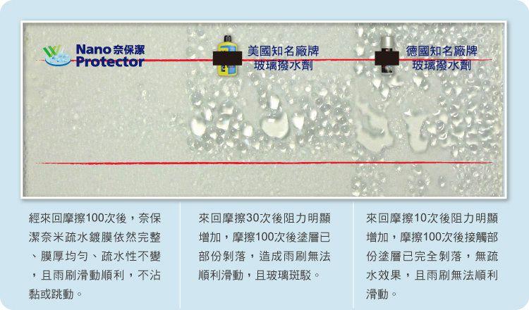 耐磨耗測試   荷重350g,以EF74號橡皮,距離6公分每分鐘60次來回磨拭塗膜100回,無見底