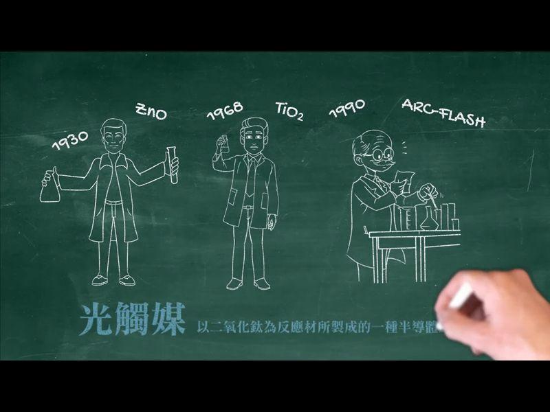 產品說明影片